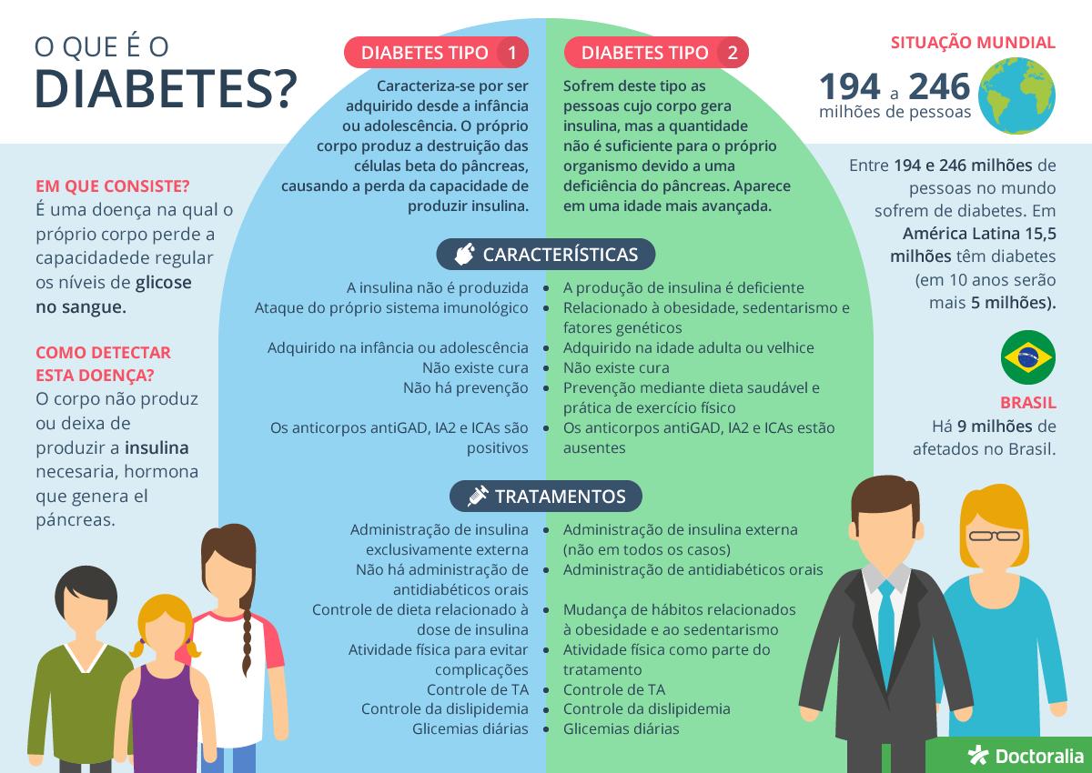 Diabetes-BR.jpg