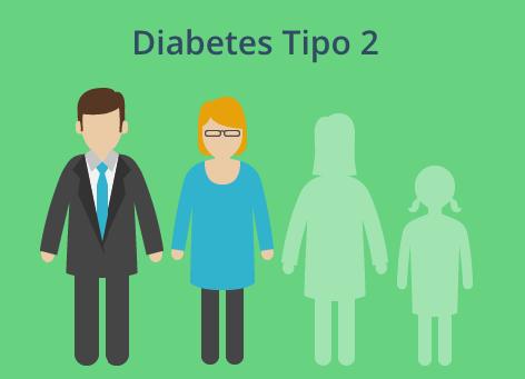 péptido c en ayunas diabetes tipo 2